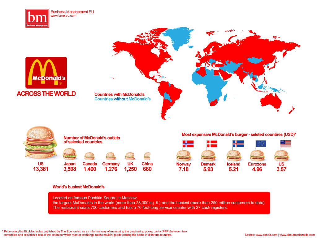 mcdonald s market position Mcdonald's looks to be staking its claim for the premium burger market as the fast-casual sector hits the rocks brand positioning by charlotte rogers 6 mar 2018 5:11 pm.